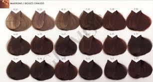 New Majirel Hair Colour Shade Chart