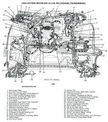 a diagram for 1993 ford thunderbird engine factory replacement a diagram for 1993 ford thunderbird engine cougar home improvement companies near me
