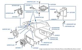electrical & ignition 1980 to 2003 Bentley Wiring Harness at 93 Bentley Brooklands Door Wiring Diagram