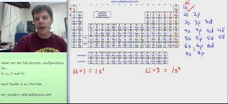 Writing Full Electron Configurations - Mr Pauller - YouTube