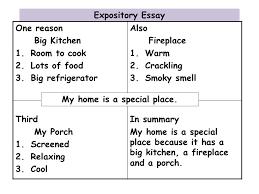 Descriptive Essay Food Sats Papers 1999 2015 Past Sats Papers Instant Free Download