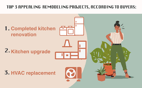 What renovations appeal most to you when... - Tameka Sims, Realtor |  Facebook