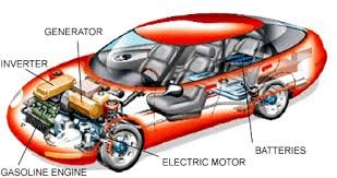 electric car diagram electric image wiring diagram electric car engine diagram electric auto wiring diagram schematic on electric car diagram