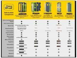 Otterbox Comparison Chart Otterbox Protect Your Smartphone