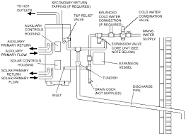 cleaver brooks boiler diagrams related keywords suggestions cleaver brooks wiring schematic diagrams engine image