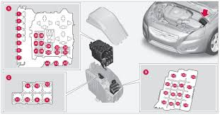 volvo s mk second generation fuse box diagram auto volvo s60 mk2 second generation 2013 fuse box diagram