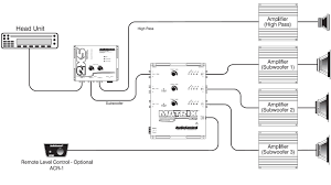 car application diagrams audiocontrol car application diagrams
