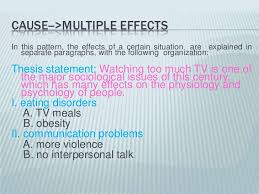 unit cause effect essay 12 introduction<br >lead in introduce the topic<br >transition present popular assumption of the cause or the effect concerning the topic<br >thesis
