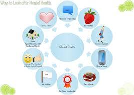 effective linux circular diagram software get templates and mental health circular diagram example
