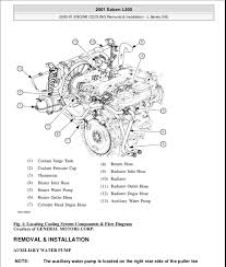 2002 Saturn Sc2 Wiring Diagram   Wiring Diagram • likewise DIY How to install replace the starter Saturn SL2 √   YouTube moreover 2000 Saturn Stereo Wiring Diagram   Wiring Diagram likewise 2000 Saturn Sl Wiring Diagram   Wiring Diagrams Schematics additionally 1998 Saturn Radio Wiring Harness   Wiring Diagram • additionally  likewise 2002 Saturn Sc2 Wiring Diagram   Wiring Diagram • also  furthermore 97 Saturn Sl2 Engine Diagram   Wiring Diagram • additionally  likewise 2001 Saturn S Series Stereo Wiring Diagram New Wire Diagram for Car. on 2000 saturn sw2 wiring diagram