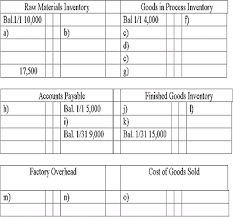 Accounting Forms General Ledger - Beni.algebra-Inc.co