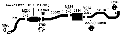 s10 exhaust diagram data wiring diagram blog chevy s10 exhaust diagram just another wiring diagram blog u2022 2000 chevy s10 exhaust diagram s10 exhaust diagram