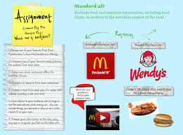 Fast Food Nutrition Facts Comparison Text Images Music