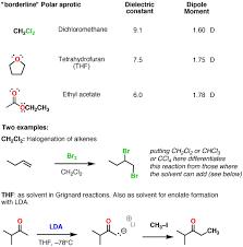Polarity Chart Of Organic Solvents Polar Protic Polar Aprotic Nonpolar All About Solvents