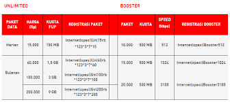 Cara mengubah kuota tiktok tri untuk internetan. Daftar Paket Smartfren Unlimited Booster Paketaninternet Com