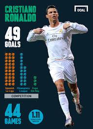 49 Goals 44 Games Ronaldo Is On His Best Ever Scoring
