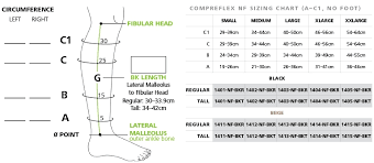 Compreflex Sizing Chart Sigvaris Compreflex Nf