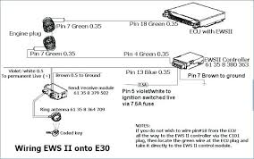 bmw e46 wiring loom diagram harness michaelhannan co bmw e46 engine wiring harness diagram pores co bypass turbo