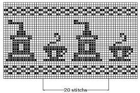Different Filet Crochet Patterns Crochet And Knitting