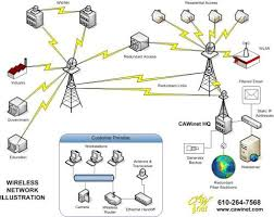 network diagram jpgwireless network diagram photo album diagrams