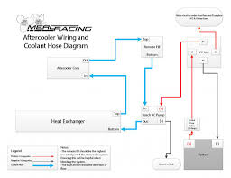 aftercooler pump wiring and hose routing mercracing supercharger as
