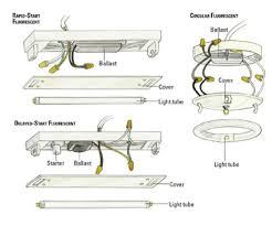 wiring diagram fluorescent light fixture wiring wiring diagram fluorescent light jodebal com on wiring diagram fluorescent light fixture