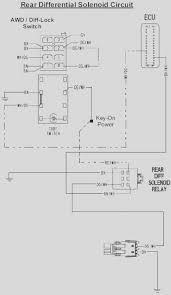 polaris ranger parts diagram beautiful 34 super 1994 polaris sportsman 400 parts diagram wiring diagram