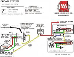 1996 gas gas jtr 250 switch wiring any one have a diagram gas post 16243 0 00224600 1397252443 thumb gif