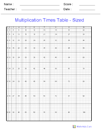 How To Make A Times Table Chart Multiplication Worksheets Dynamically Created