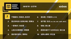 Kkbox Hong Kong Chart 3 Mandopop Soundtracks From Dramas And Films You Should
