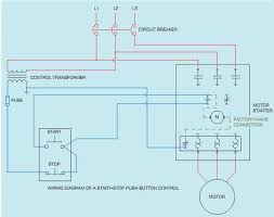 industrial motor control general principles of motor control 7 schematic and wiring diagram of a start stop push button control