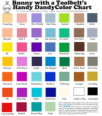 Color Chart With Names Cmyk Pantone Conversion Online Charts Collection