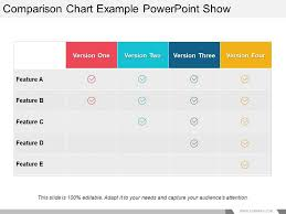 Comparison Chart Example Powerpoint Show Powerpoint