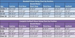 Glove Size 10 Chart Babe Ruth League