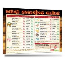 Types Of Wood For Smoking Chart Buy Meat Smoking Guide Best Wood Temperature Chart
