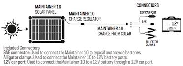 maintainer 10 trickle charger goal zero how the maintainer works