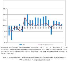Курсовая по микроэкономике рынок труда dominoplatje Трудовые отношения жми сюда микроэкономике характеризуется высокой Курсовая по микроэкономике рынок труда степенью неоднородности неравномерности