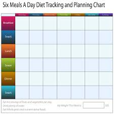 Tracking Meals Chart Meal Plan For The Week Kid Friendly 6 Meals A Day Fast