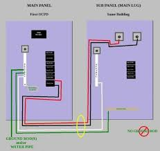 square d panel wiring diagram square d breaker box wiring diagram 100 Amp Panel Wiring Diagram sub panel wiring diagram garage on sub images free download square d panel wiring diagram sub 100 amp sub panel wiring diagram