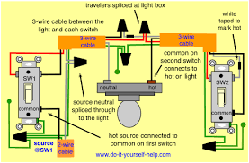 3 way switch wiring diagrams do it yourself help com 3 way switch wiring diagram the source first and the light in the middle