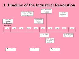 unit industrial revolution timeline agricultural revolution 3 timeline agricultural