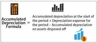 Depreciation Schedule Calculator Accumulated Depreciation Formula Calculation With Excel