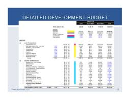 software development project budget template real estate development financial feasibility