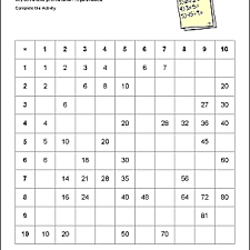 Multiplication Chart Worksheet Math Worksheets Addition And Multiplication Practice