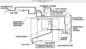 2003 dodge ram 1500 4 7l code p0440 engine light on sorry wish i could tell you it was a specific part but the trouble code you have does not indicate a specific part it is for a general failure of the