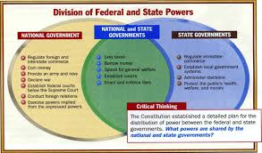 State Powers Vs Federal Powers Venn Diagram Section 6 Illustrative Materials