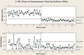 Xmr Chart Template Www Bedowntowndaytona Com