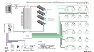 belden 9727 dmx wiring diagram wiring library lumastream system overview final trinity dmx technical overview lumastream belden 9727 wiring diagram dmx at