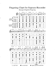 44 Unfolded Recorder Fingering Chart Pdf