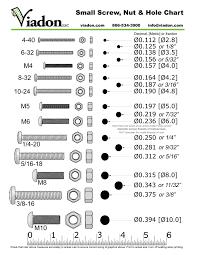 Standard Metric Wrench Chart Printable Metric Chart Sada Margarethaydon Com